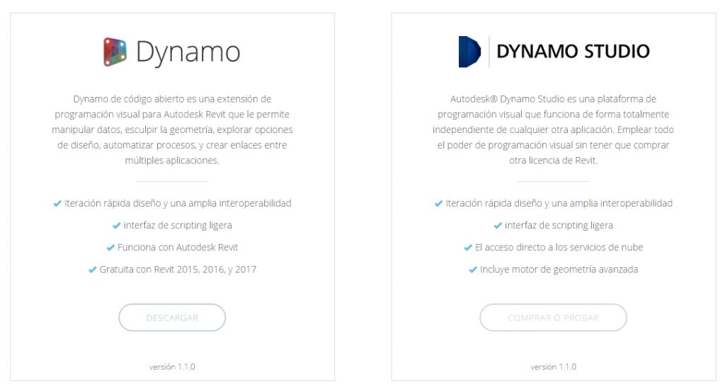Dynamo-2-SPIN-INGENIEROS